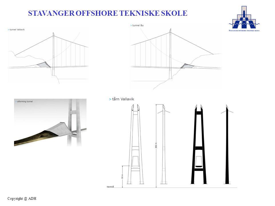STAVANGER OFFSHORE TEKNISKE SKOLE Copyright @ ADH