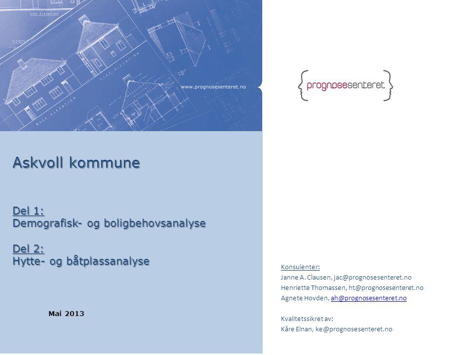 Statliga tillbyggnader Mai 2013 Askvoll kommune Del 1: Demografisk- og boligbehovsanalyse Del 2: Hytte- og båtplassanalyse Konsulenter: Janne A. Claus