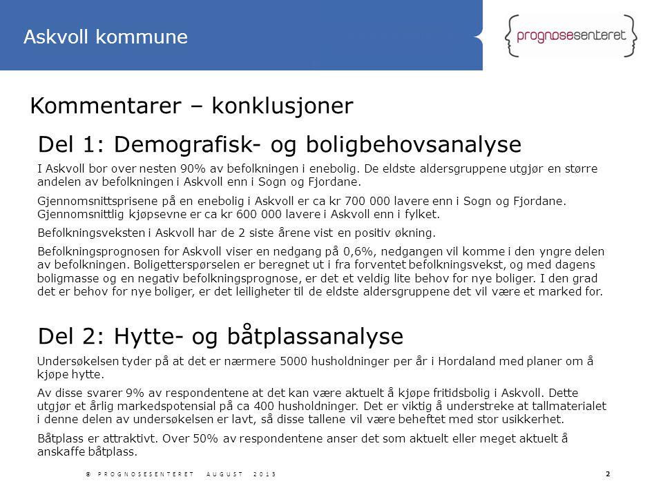 Statliga tillbyggnader Del 1: Demografisk- og boligbehovsanalyse I Askvoll bor over nesten 90% av befolkningen i enebolig. De eldste aldersgruppene ut