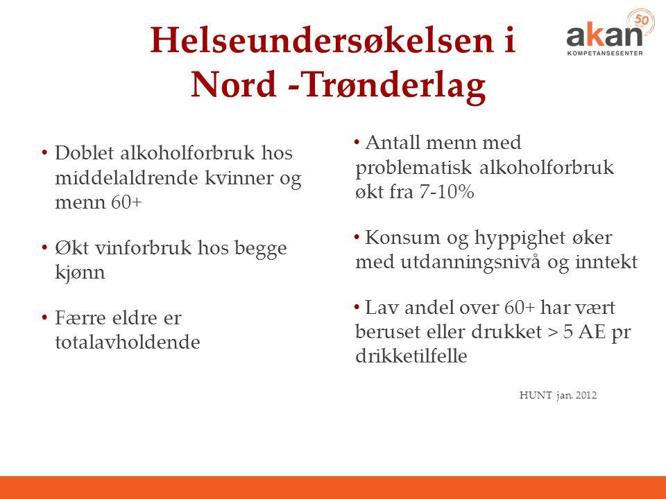 Helseundersøkelsen i Nord -Trønderlag •Doblet alkoholforbruk hos middelaldrende kvinner og menn 60+ •Økt vinforbruk hos begge kjønn •Færre eldre er to