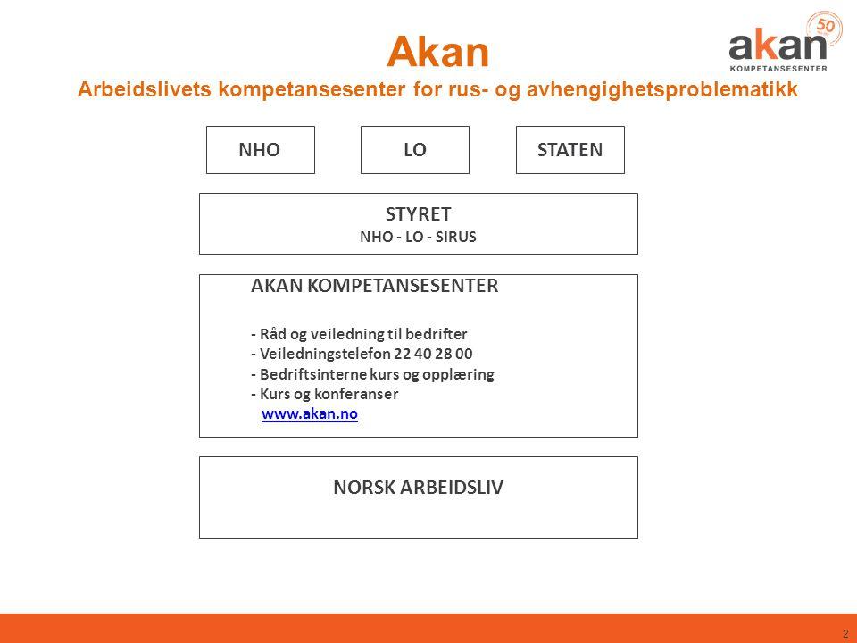 3 Hva er Akan.