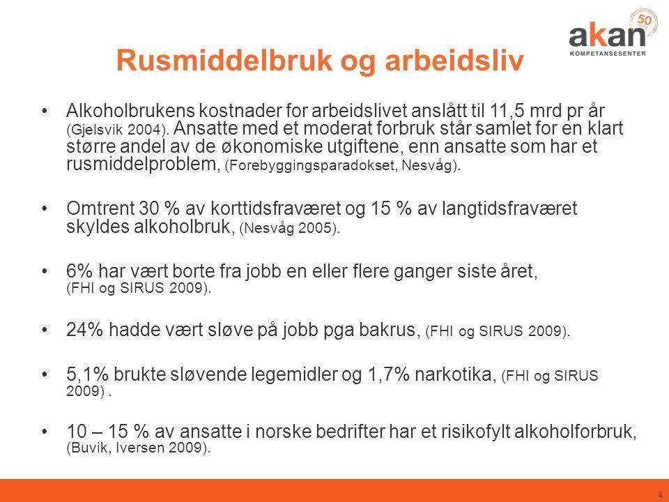 4 Rusmiddelbruk og arbeidsliv •Alkoholbrukens kostnader for arbeidslivet anslått til 11,5 mrd pr år (Gjelsvik 2004). Ansatte med et moderat forbruk st