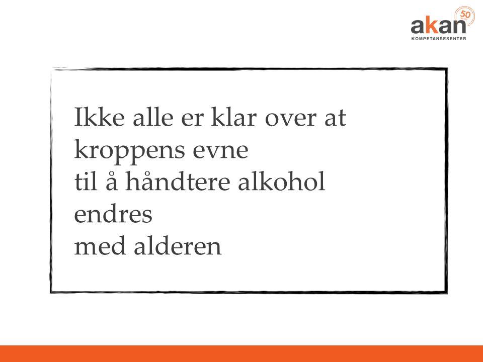 Metode for kunnskapsoppsummeringen Eldre, alkohol og legemiddelbruk Nordiske land, 2000-2011 Alder 65+ Biblioteket på SIRUS og Helsedirektoratet