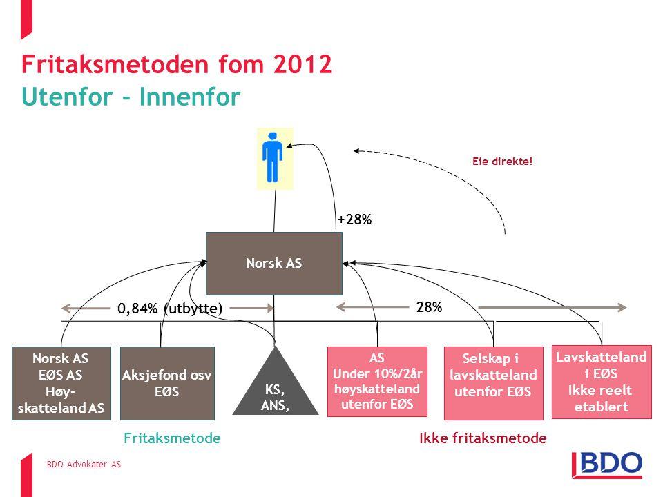 Norsk AS Selskap i lavskatteland utenfor EØS AS Under 10%/2år høyskatteland utenfor EØS Norsk AS EØS AS Høy- skatteland AS +28% 28% Ikke fritaksmetode
