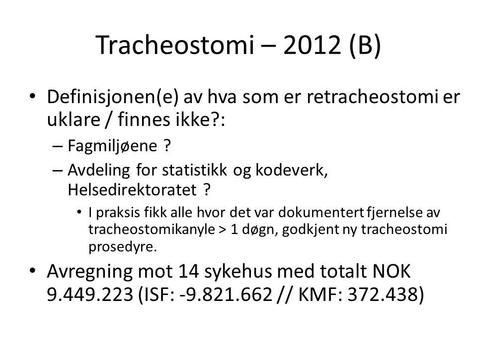 Tracheostomi – 2012 (B) • Definisjonen(e) av hva som er retracheostomi er uklare / finnes ikke?: – Fagmiljøene ? – Avdeling for statistikk og kodeverk
