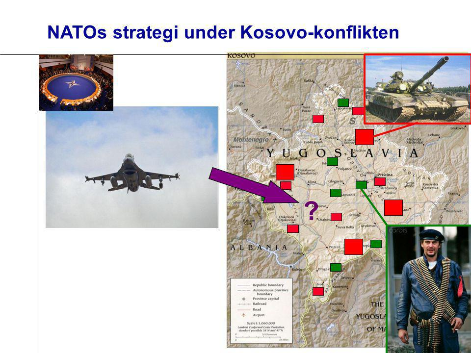 NATOs strategi under Kosovo-konflikten ?