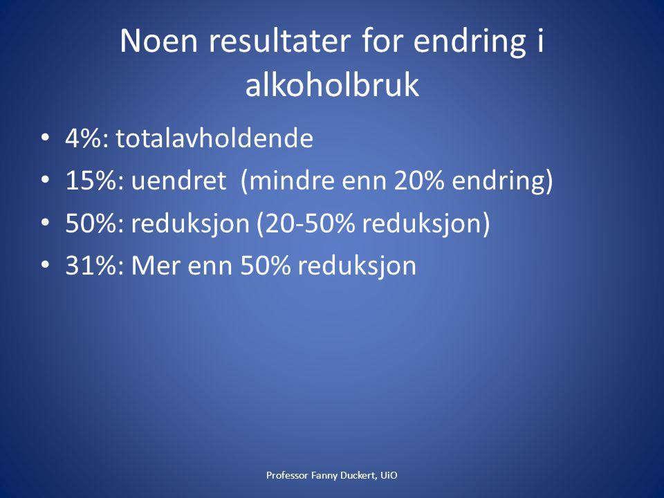Noen resultater for endring i alkoholbruk • 4%: totalavholdende • 15%: uendret (mindre enn 20% endring) • 50%: reduksjon (20-50% reduksjon) • 31%: Mer enn 50% reduksjon Professor Fanny Duckert, UiO