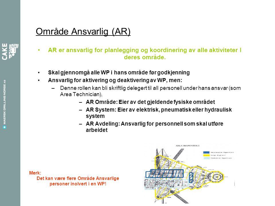 •AR er ansvarlig for planlegging og koordinering av alle aktiviteter I deres område. •Skal gjennomgå alle WP i hans område før godkjenning •Ansvarlig
