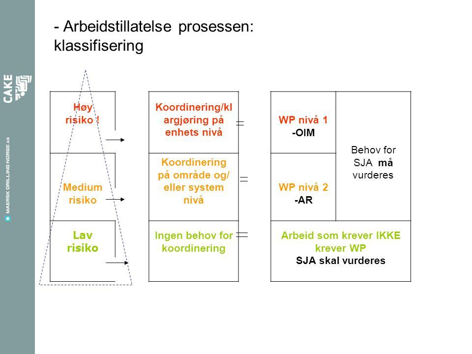 - Arbeidstillatelse prosessen: klassifisering Høy risiko ! Koordinering/kl argjøring på enhets nivå WP nivå 1 -OIM Behov for SJA må vurderes Medium ri