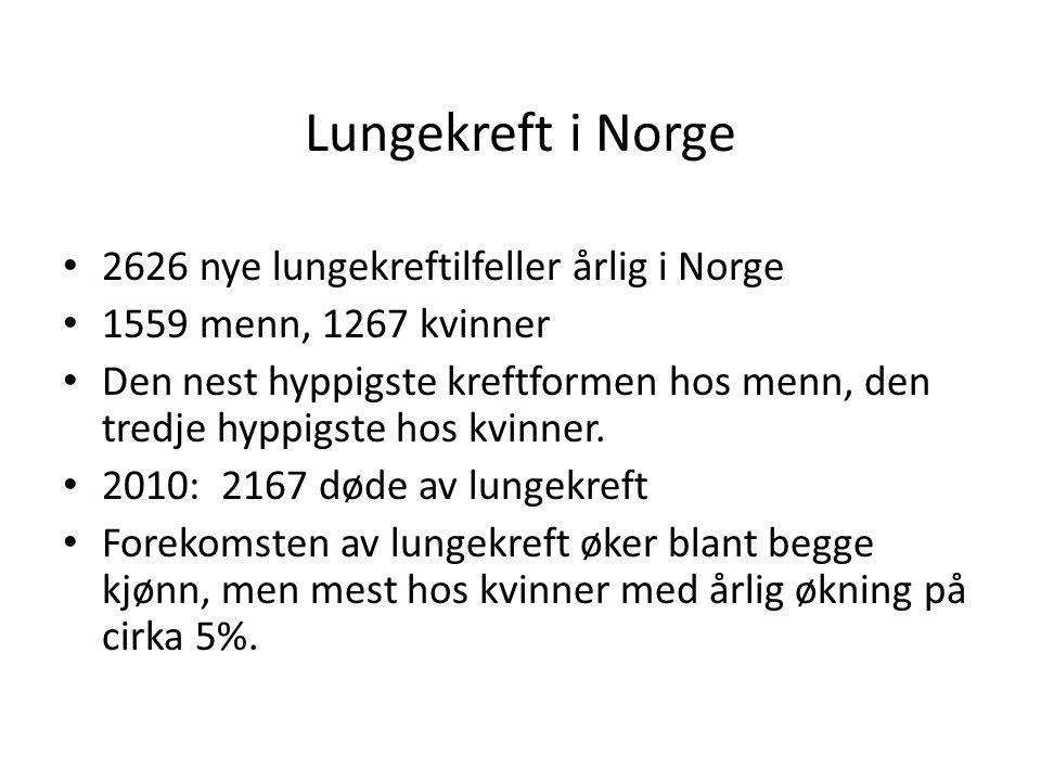 Lungekreft i Norge • 2626 nye lungekreftilfeller årlig i Norge • 1559 menn, 1267 kvinner • Den nest hyppigste kreftformen hos menn, den tredje hyppigs