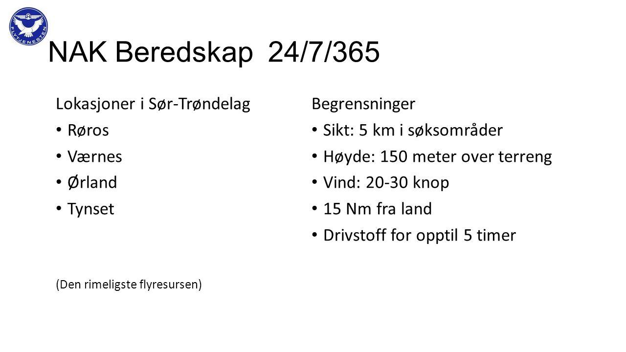 NAK Beredskap 24/7/365 Begrensninger • Sikt: 5 km i søksområder • Høyde: 150 meter over terreng • Vind: 20-30 knop • 15 Nm fra land • Drivstoff for op