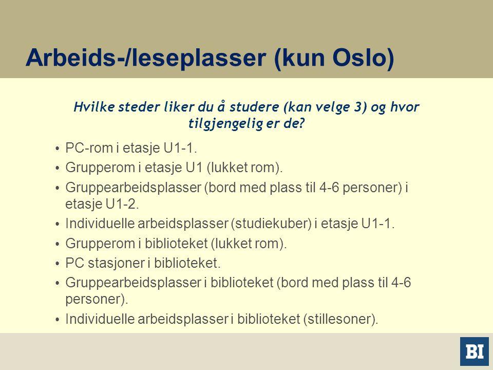 Arbeids-/leseplasser (kun Oslo) • PC-rom i etasje U1-1.