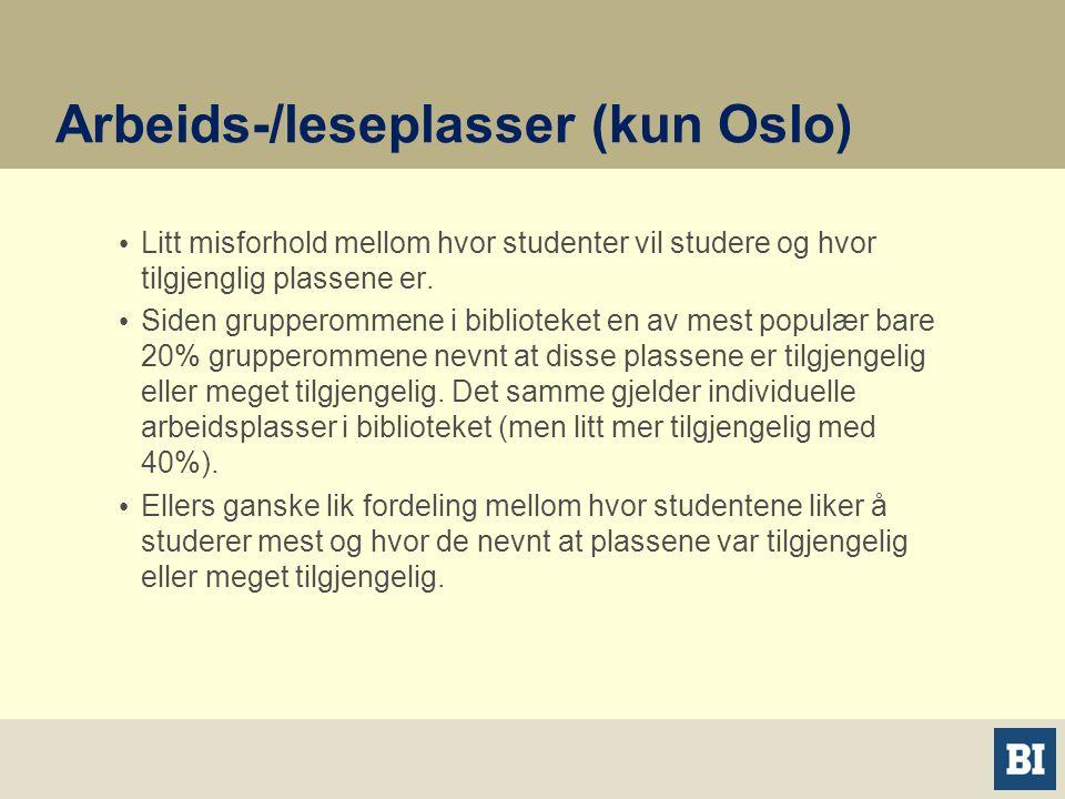 Arbeids-/leseplasser (kun Oslo) • Litt misforhold mellom hvor studenter vil studere og hvor tilgjenglig plassene er.