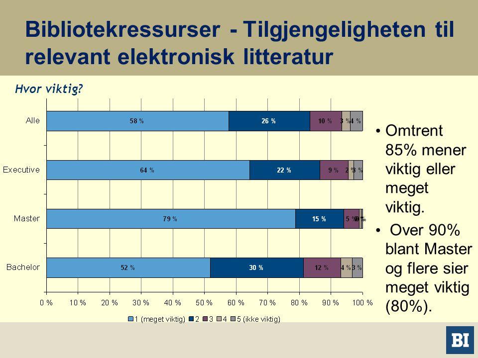 Bibliotekressurser - Tilgjengeligheten til relevant elektronisk litteratur • Omtrent 85% mener viktig eller meget viktig.