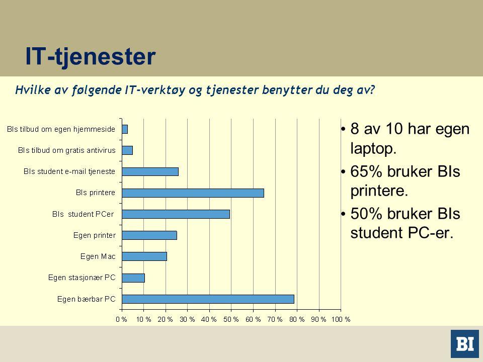 IT-tjenester • 8 av 10 har egen laptop. • 65% bruker BIs printere.