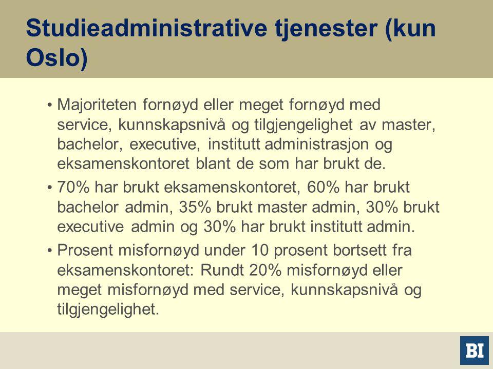 Studieadministrative tjenester (kun Oslo) • Majoriteten fornøyd eller meget fornøyd med service, kunnskapsnivå og tilgjengelighet av master, bachelor, executive, institutt administrasjon og eksamenskontoret blant de som har brukt de.