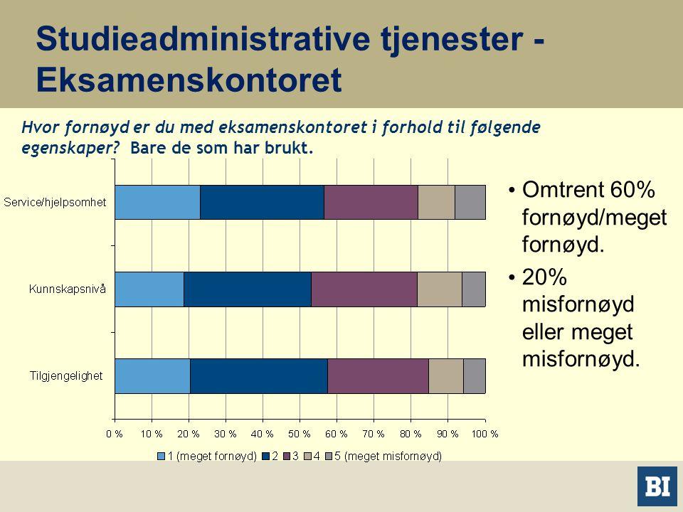 Studieadministrative tjenester - Eksamenskontoret • Omtrent 60% fornøyd/meget fornøyd.