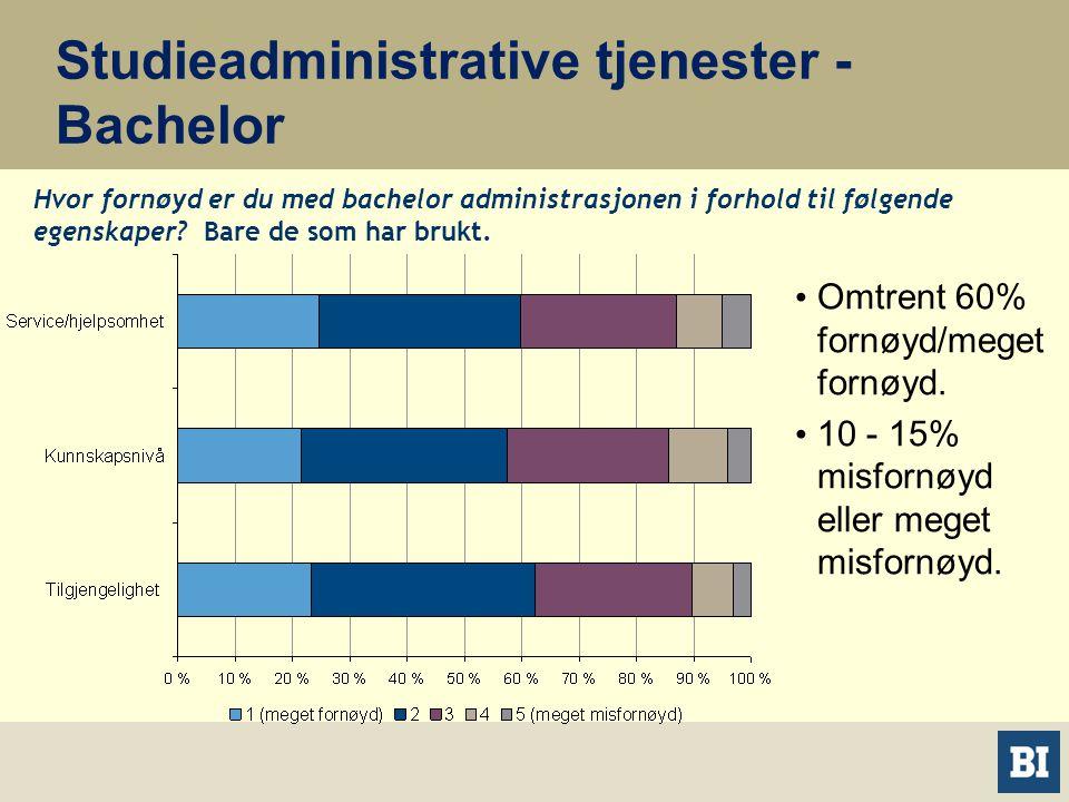 Studieadministrative tjenester - Bachelor • Omtrent 60% fornøyd/meget fornøyd.