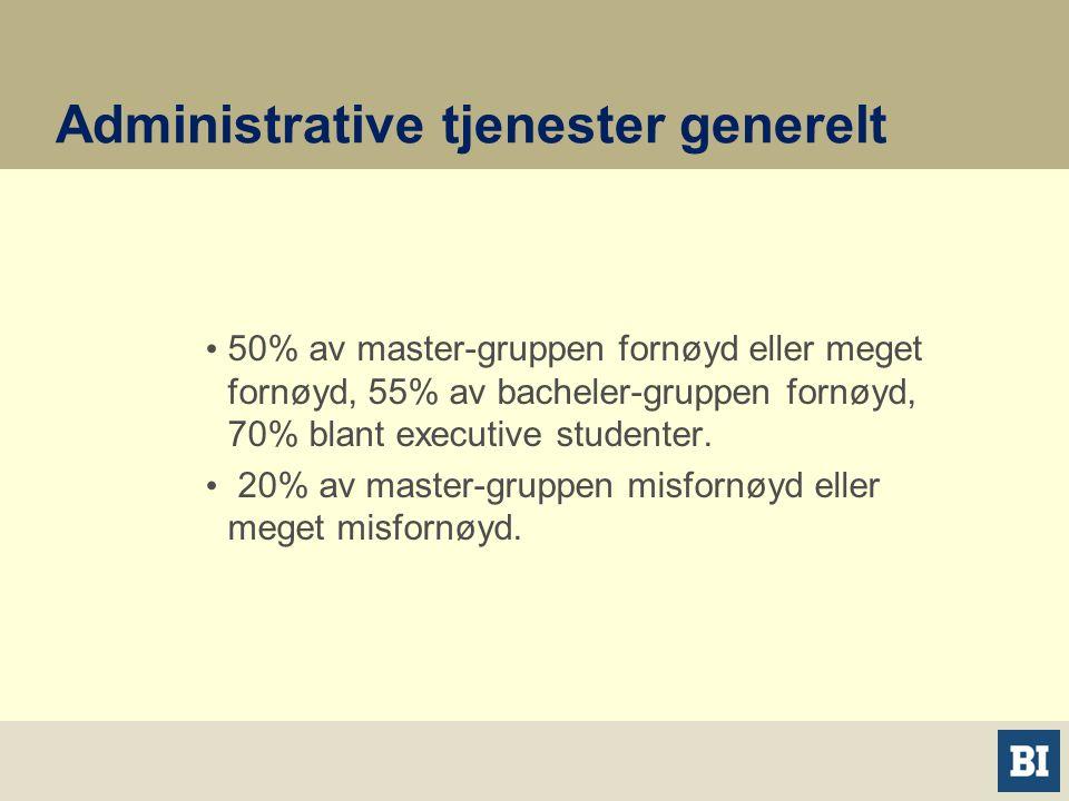 Administrative tjenester generelt • 50% av master-gruppen fornøyd eller meget fornøyd, 55% av bacheler-gruppen fornøyd, 70% blant executive studenter.