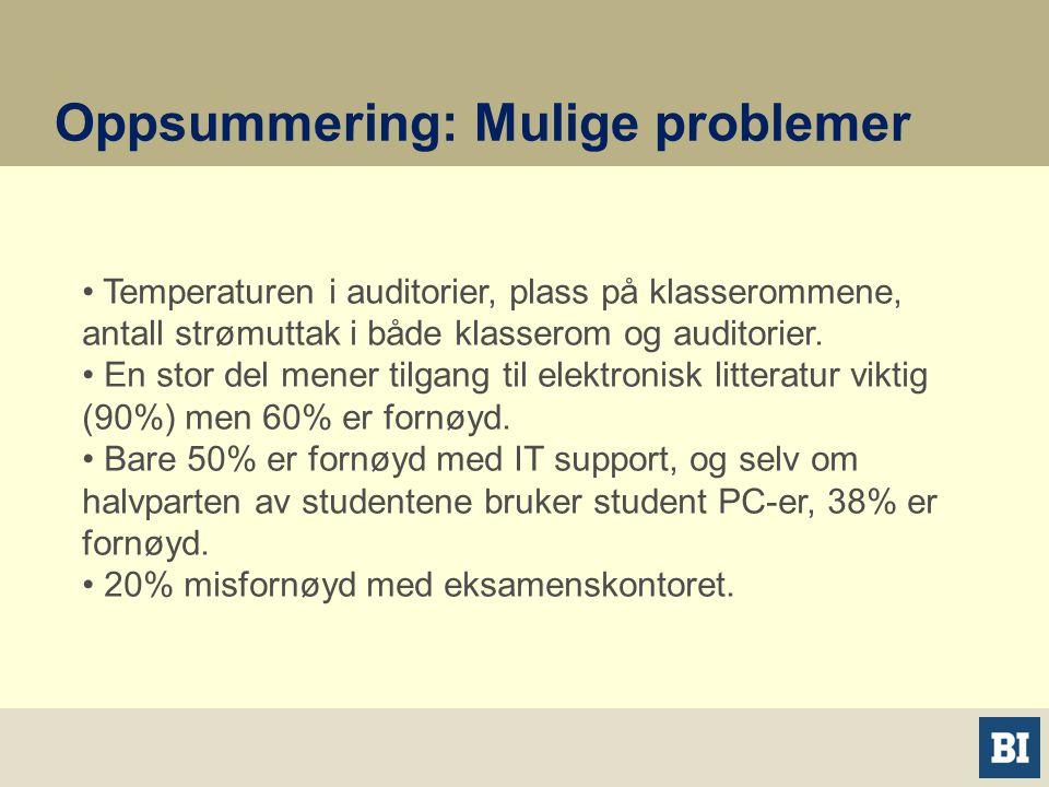 Oppsummering: Mulige problemer • Temperaturen i auditorier, plass på klasserommene, antall strømuttak i både klasserom og auditorier.