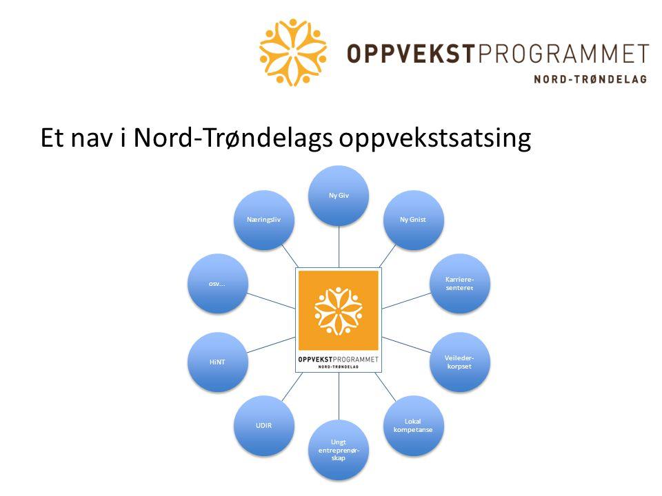 Et nav i Nord-Trøndelags oppvekstsatsing Ny GivNy Gnist Karriere- sentere t Veileder- korpset Lokal kompetanse Ungt entreprenør- skap UDIRHiNTosv...Næ