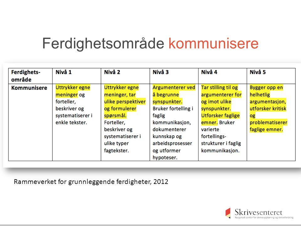 Ferdighetsområde kommunisere Rammeverket for grunnleggende ferdigheter, 2012