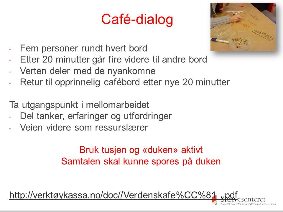 Café-dialog • Fem personer rundt hvert bord • Etter 20 minutter går fire videre til andre bord • Verten deler med de nyankomne • Retur til opprinnelig