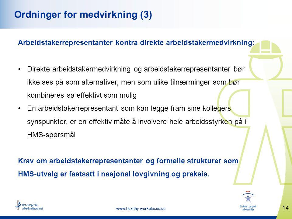 14 www.healthy-workplaces.eu Ordninger for medvirkning (3) Arbeidstakerrepresentanter kontra direkte arbeidstakermedvirkning: •Direkte arbeidstakermed
