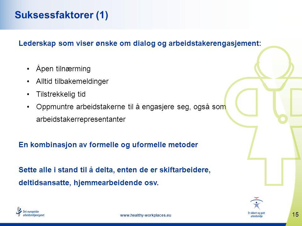 15 www.healthy-workplaces.eu Suksessfaktorer (1) Lederskap som viser ønske om dialog og arbeidstakerengasjement: •Åpen tilnærming •Alltid tilbakemeldi