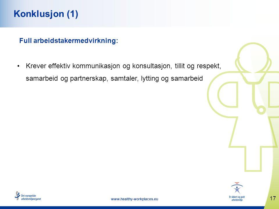 17 www.healthy-workplaces.eu Konklusjon (1) Full arbeidstakermedvirkning: •Krever effektiv kommunikasjon og konsultasjon, tillit og respekt, samarbeid