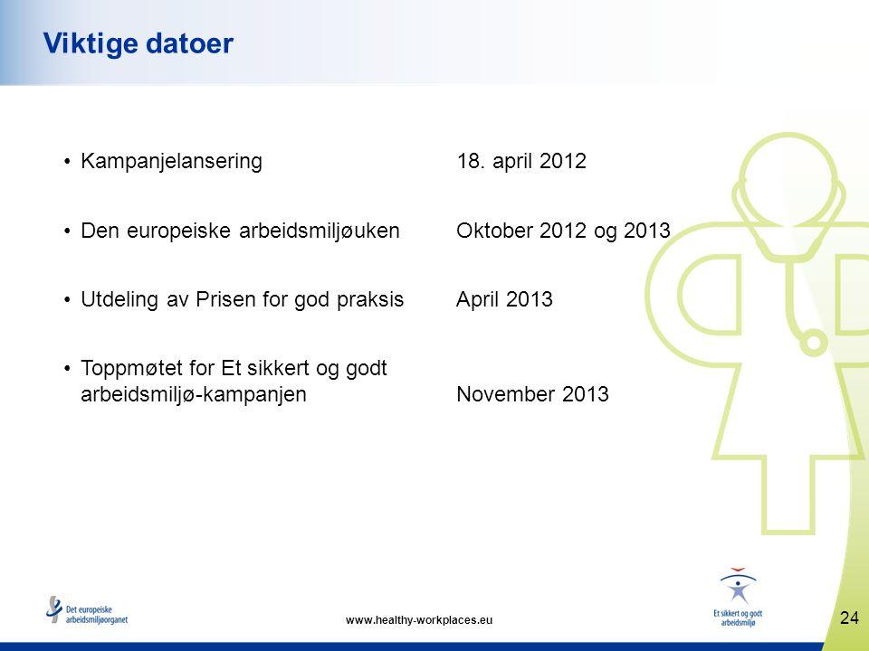 www.healthy-workplaces.eu •Kampanjelansering18. april 2012 •Den europeiske arbeidsmiljøuken Oktober 2012 og 2013 •Utdeling av Prisen for god praksis A