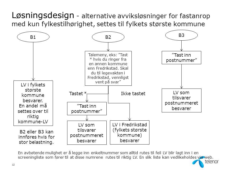 Løsningsdesign - alternative avviksløsninger for fastanrop med kun fylkestilhørighet, settes til fylkets største kommune B1 LV i fylkets største kommune besvarer.