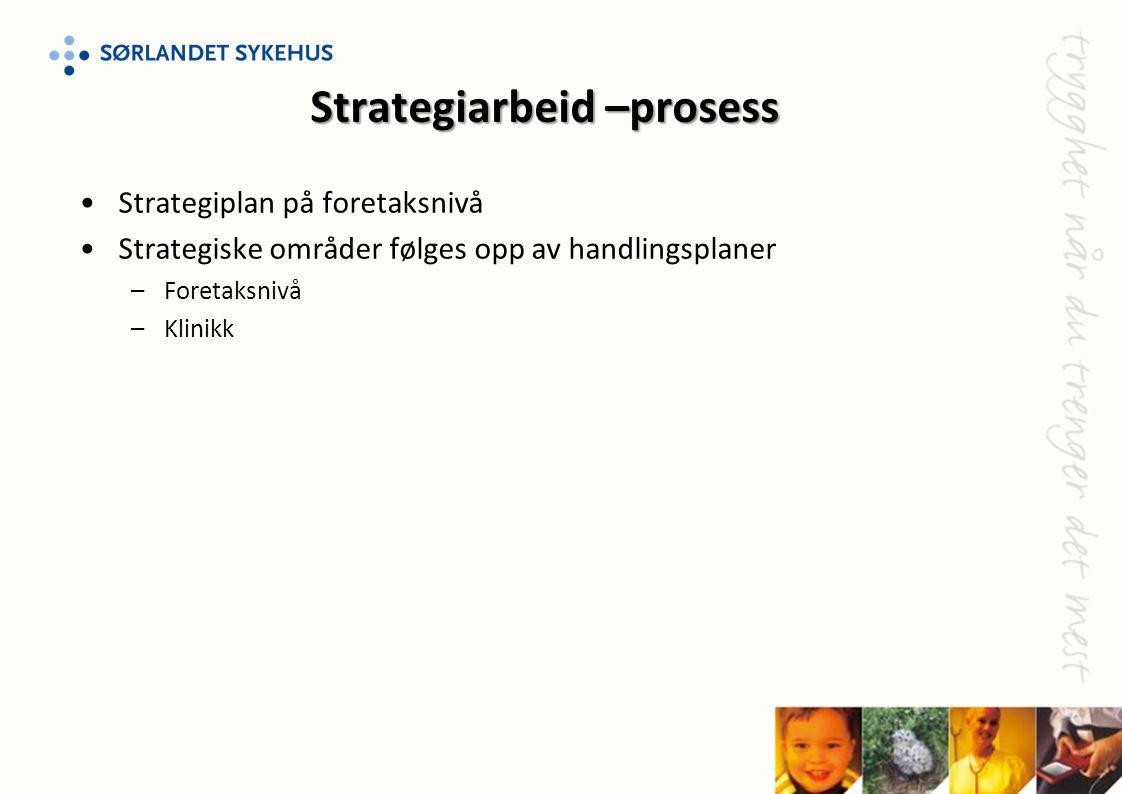 •Strategiplan på foretaksnivå •Strategiske områder følges opp av handlingsplaner –Foretaksnivå –Klinikk Strategiarbeid –prosess