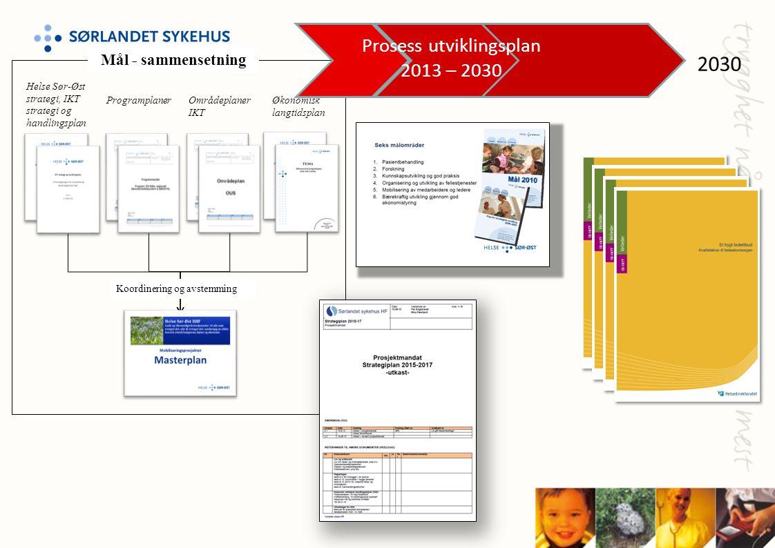 Mål - sammensetning Helse Sør-Øst strategi, IKT strategi og handlingsplan ProgramplanerOmrådeplaner IKT Koordinering og avstemming Økonomisk langtidsp