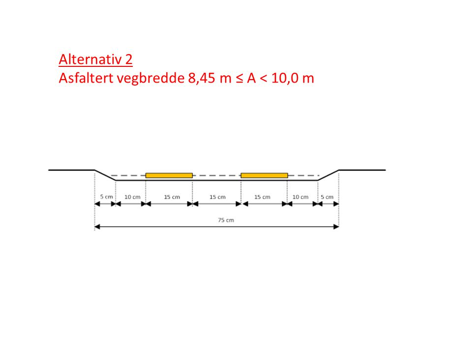 Alternativ 2 Asfaltert vegbredde 8,45 m ≤ A < 10,0 m
