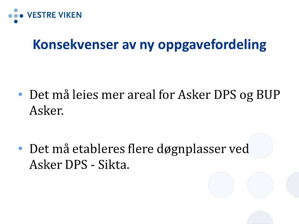 Konsekvenser av ny oppgavefordeling • Det må leies mer areal for Asker DPS og BUP Asker. • Det må etableres flere døgnplasser ved Asker DPS - Sikta.