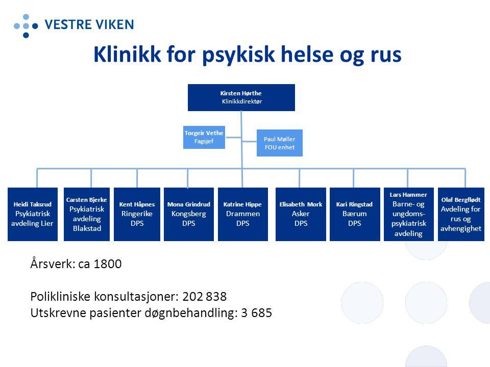 Klinikk for psykisk helse og rus Kirsten Hørthe Klinikkdirektør Mona Grindrud Kongsberg DPS Katrine Hippe Drammen DPS Elisabeth Mork Asker DPS Lars Ha