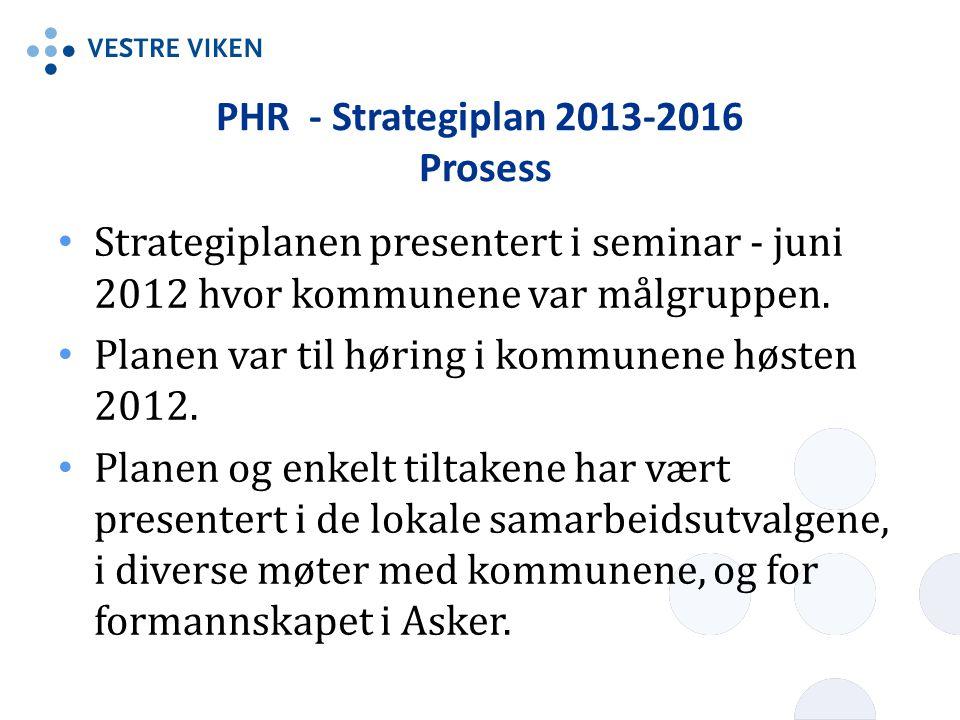 PHR - Strategiplan 2013-2016 Prosess • Strategiplanen presentert i seminar - juni 2012 hvor kommunene var målgruppen. • Planen var til høring i kommun