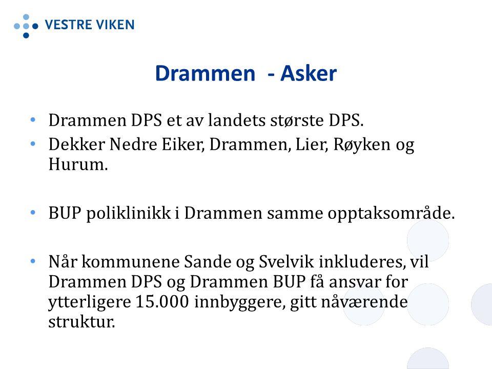 Drammen - Asker • Drammen DPS et av landets største DPS. • Dekker Nedre Eiker, Drammen, Lier, Røyken og Hurum. • BUP poliklinikk i Drammen samme oppta