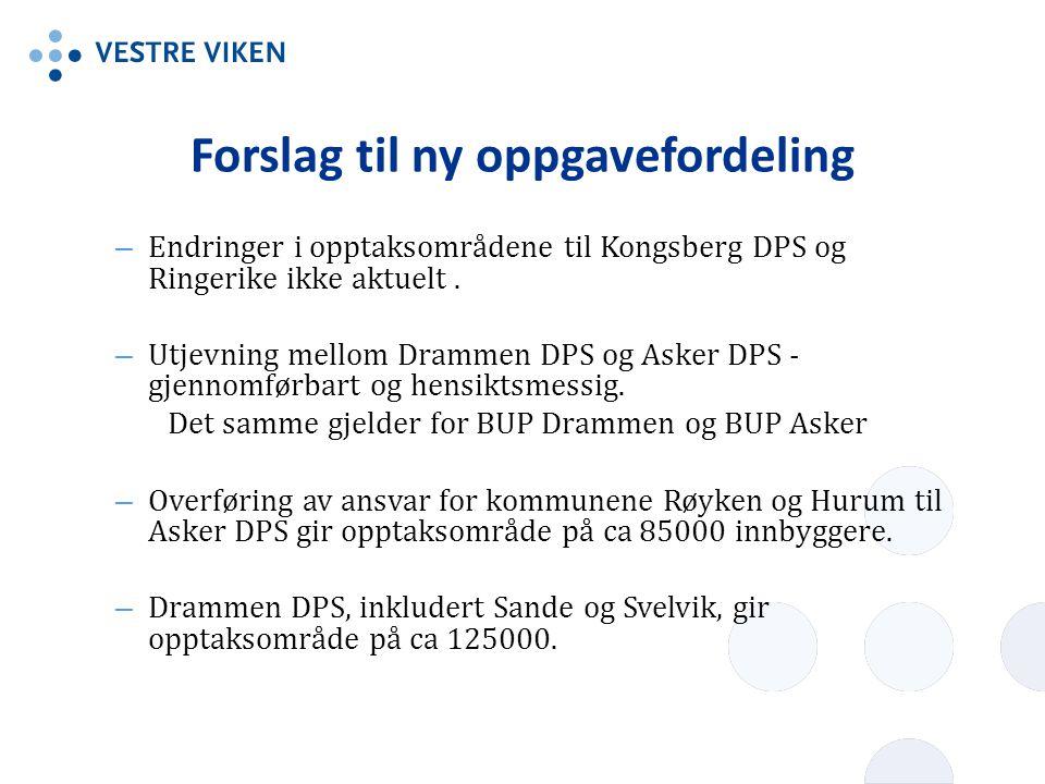 Forslag til ny oppgavefordeling – Endringer i opptaksområdene til Kongsberg DPS og Ringerike ikke aktuelt. – Utjevning mellom Drammen DPS og Asker DPS