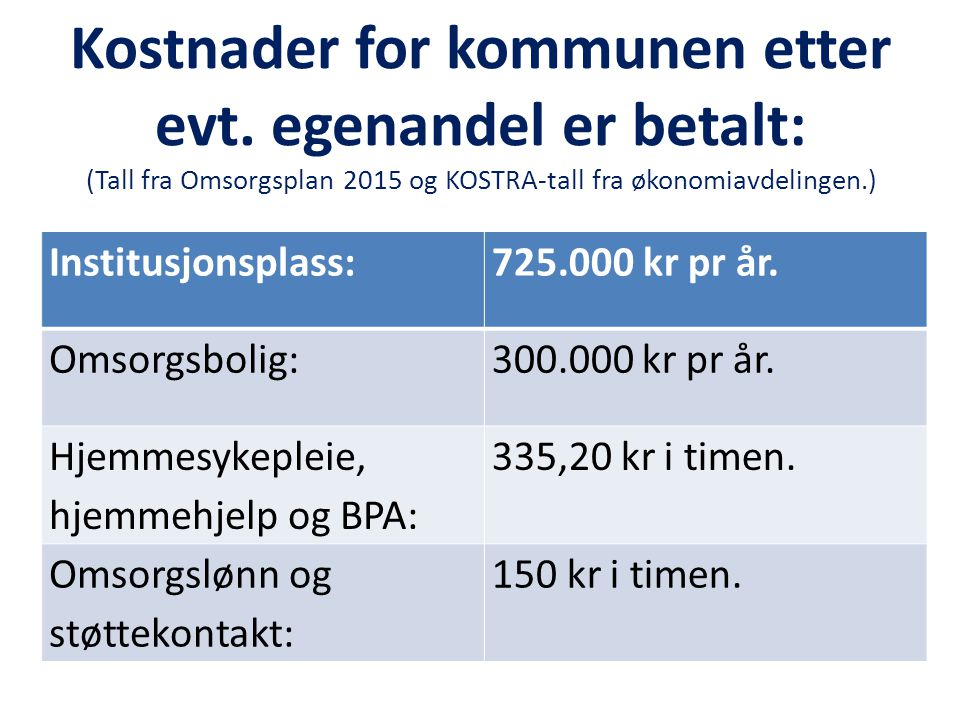 Kostnader for kommunen etter evt. egenandel er betalt: (Tall fra Omsorgsplan 2015 og KOSTRA-tall fra økonomiavdelingen.) Institusjonsplass:725.000 kr