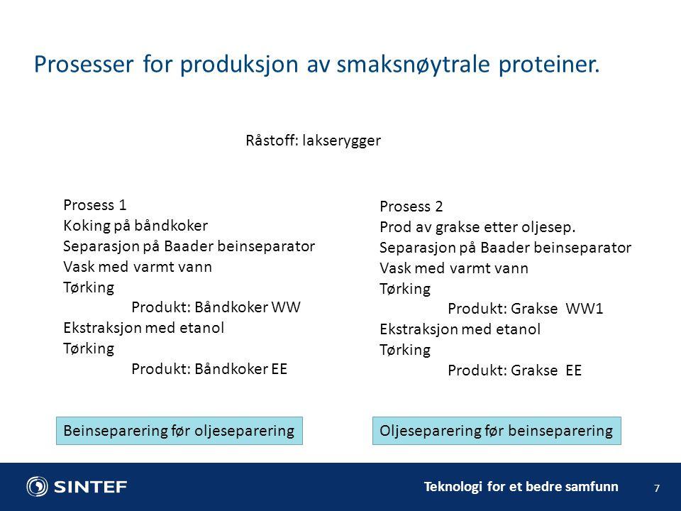 Teknologi for et bedre samfunn Prosesser for produksjon av smaksnøytrale proteiner. 7 Råstoff: lakserygger Prosess 1 Koking på båndkoker Separasjon på
