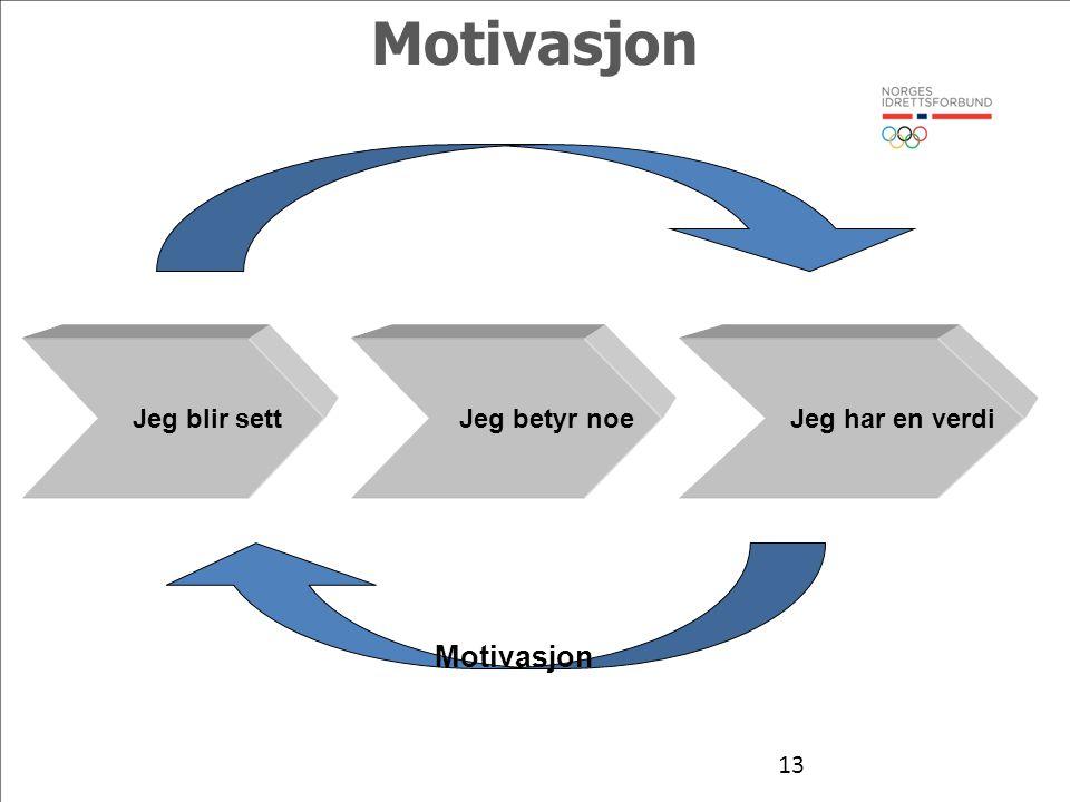 13 Motivasjon Jeg blir sett Jeg betyr noe Jeg har en verdi Motivasjon