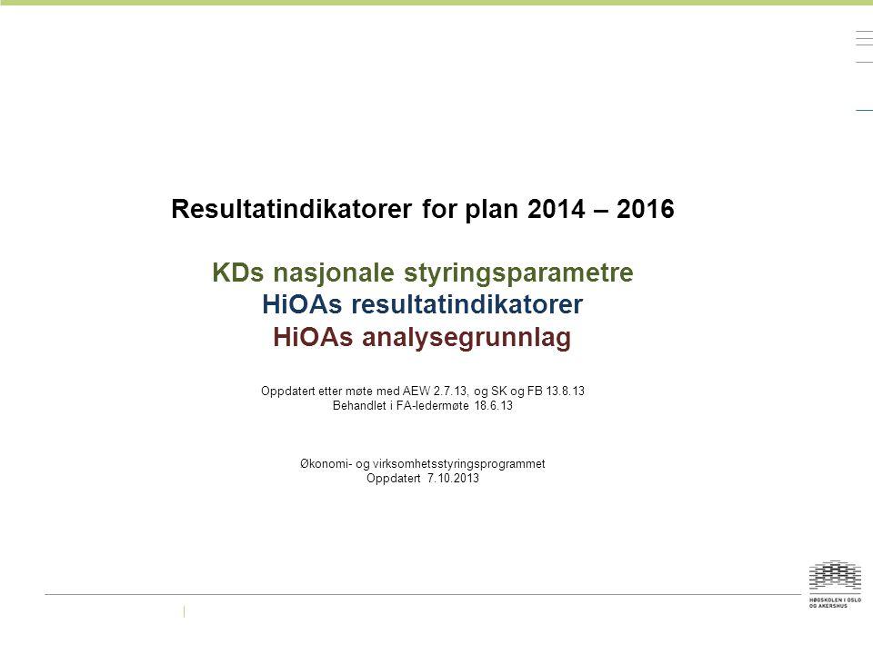 Resultatindikatorer for plan 2014 – 2016 KDs nasjonale styringsparametre HiOAs resultatindikatorer HiOAs analysegrunnlag Oppdatert etter møte med AEW
