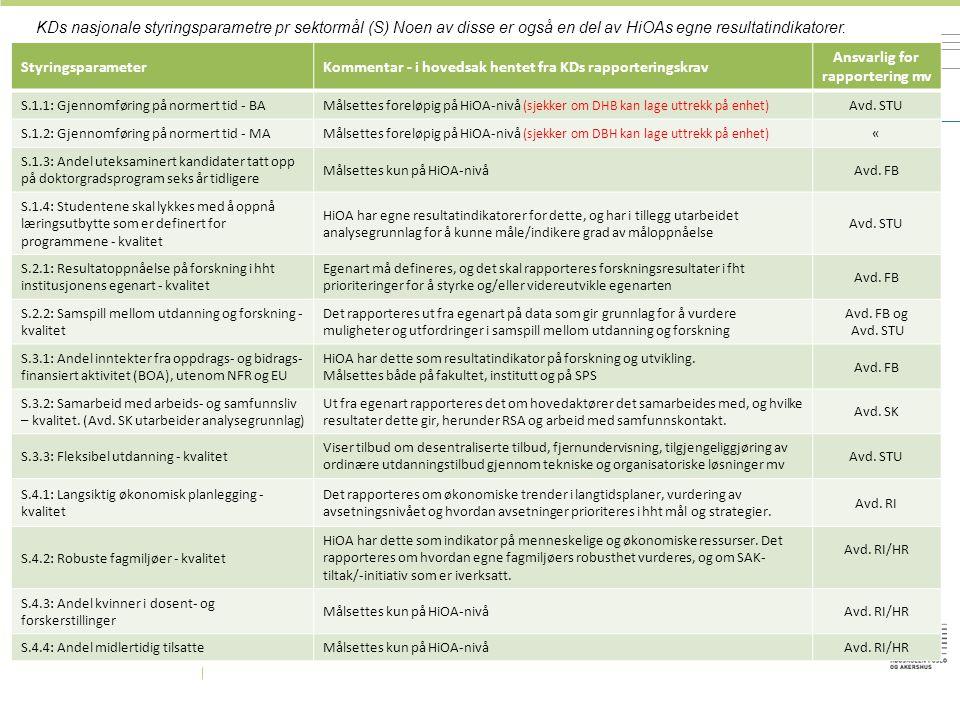 KDs nasjonale styringsparametre pr sektormål (S) Noen av disse er også en del av HiOAs egne resultatindikatorer. StyringsparameterKommentar - i hoveds