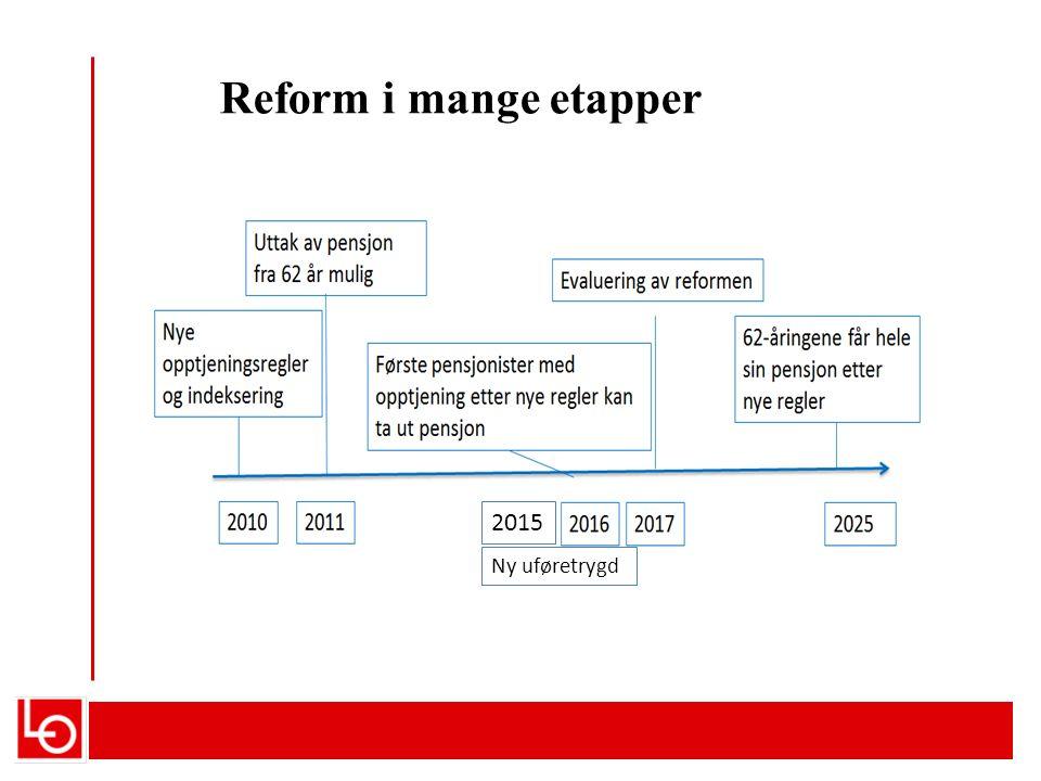 Reform i mange etapper 2015 Ny uføretrygd