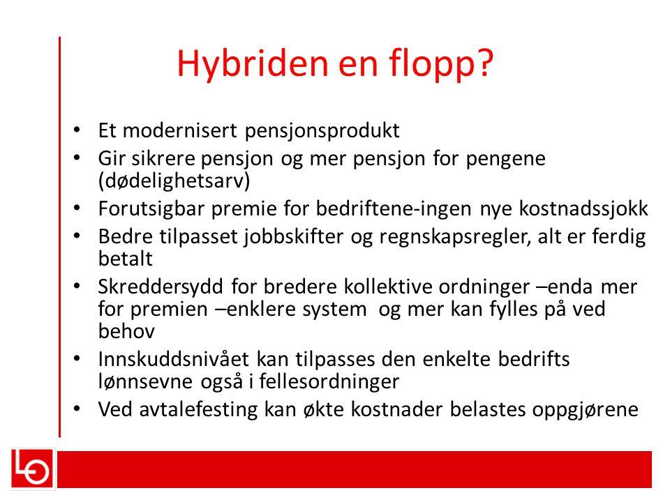 Hybriden en flopp.