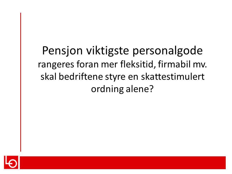 Pensjon viktigste personalgode rangeres foran mer fleksitid, firmabil mv.