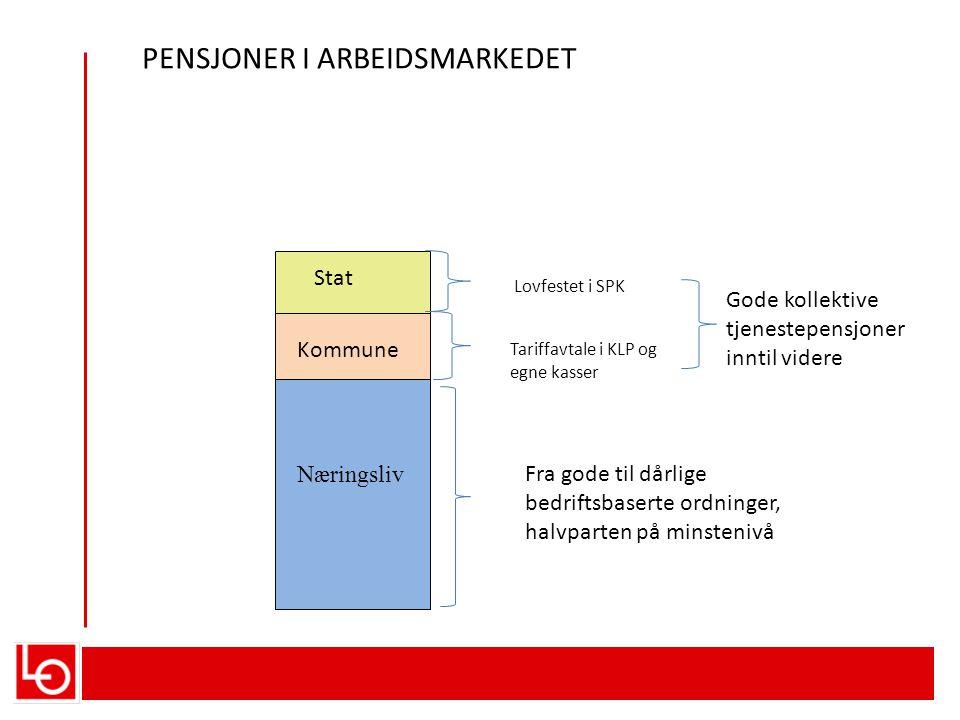 Fem kilder til ulikepensjon i bedriftsmarkedet for pensjon 1.Kjønnsforskjellen 2.Huller i opptjening 3.Høyt og lavt nivå med oppstykking 4.Uføre 5.Medinnflytelse
