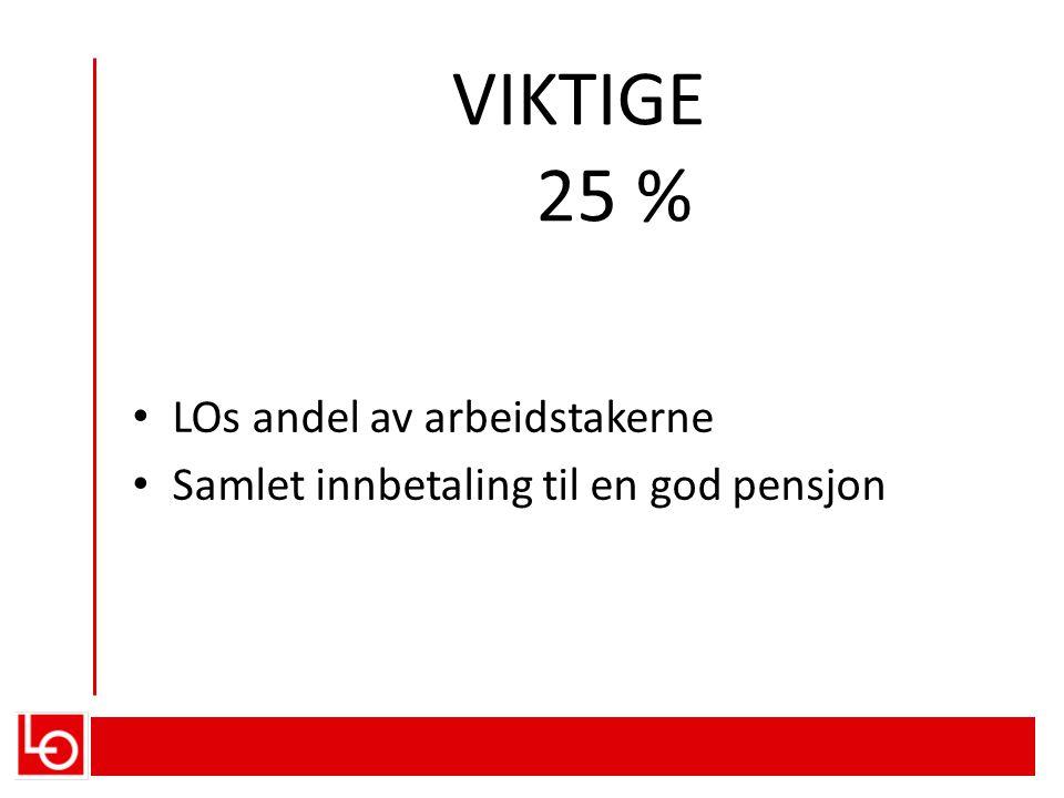 VIKTIGE 25 % • LOs andel av arbeidstakerne • Samlet innbetaling til en god pensjon